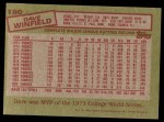 1985 Topps #180  Dave Winfield  Back Thumbnail