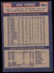 1984 Topps #502  Joe Torre  Back Thumbnail