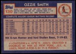 1984 Topps #130  Ozzie Smith  Back Thumbnail