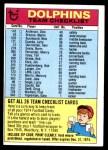 1974 Topps  Checklist   Miami Dolphins Team Front Thumbnail