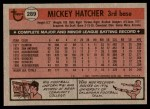 1981 Topps #289  Mickey Hatcher  Back Thumbnail