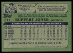 1982 Topps #511  Ruppert Jones  Back Thumbnail