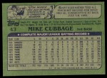 1982 Topps #43  Mike Cubbage  Back Thumbnail