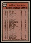 1981 Topps #686   Giants Team Checklist Back Thumbnail