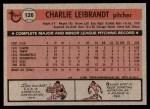 1981 Topps #126  Charlie Leibrandt  Back Thumbnail