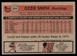 1981 Topps #254  Ozzie Smith  Back Thumbnail