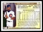 1999 Topps #90  Jose Hernandez  Back Thumbnail