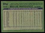 1982 Topps #458  Willie Montanez  Back Thumbnail