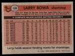 1981 Topps #120  Larry Bowa  Back Thumbnail