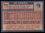 1984 Topps #384  Lee Tunnell  Back Thumbnail