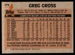 1983 Topps #279  Greg Gross  Back Thumbnail