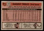 1981 Topps #470  Manny Trillo  Back Thumbnail