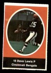 1972 Sunoco Stamps  Dave Lewis  Front Thumbnail