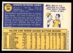 1970 Topps #209  Ken Suarez  Back Thumbnail