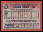 1991 Topps #182  Junior Noboa  Back Thumbnail