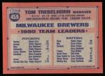 1991 Topps #459  Tom Trebelhorn   Back Thumbnail