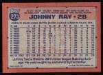 1991 Topps #273  Johnny Ray  Back Thumbnail