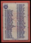 1991 Topps #366   Checklist 3 Back Thumbnail