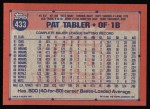 1991 Topps #433  Pat Tabler  Back Thumbnail