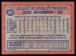 1991 Topps #587  Jose Offerman  Back Thumbnail