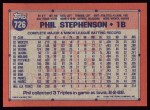 1991 Topps #726  Phil Stephenson  Back Thumbnail