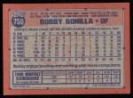 1991 Topps #750  Bobby Bonilla  Back Thumbnail