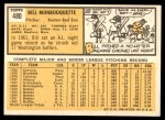 1963 Topps #480  Bill Monbouquette  Back Thumbnail
