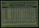 1982 Topps #100  Mike Schmidt  Back Thumbnail