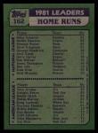 1982 Topps #162   -  Mike Schmidt / Tony Armas / Dwight Evans / Bobby Grich / Eddie Murray HR Leaders   Back Thumbnail