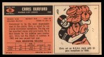 1965 Topps #96  Chris Buford  Back Thumbnail