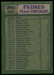 1982 Topps #366   -  Juan Eichelberger / Luis Salazar Padres Leaders Back Thumbnail