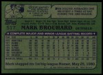 1982 Topps #517  Mark Brouhard  Back Thumbnail