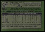1982 Topps #527  John Henry Johnson  Back Thumbnail