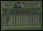 1982 Topps #753  Tom Brookens  Back Thumbnail