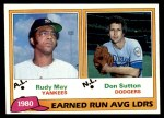 1981 Topps #7   -  Rudy May / Don Sutton Strike Out Leaders Front Thumbnail