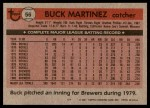 1981 Topps #56  Buck Martinez  Back Thumbnail