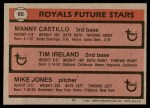 1981 Topps #66   -  Tim Ireland / Manny Castillo / Mike Jones Royals Back Thumbnail