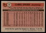 1981 Topps #97  Chris Speier  Back Thumbnail