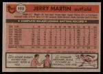1981 Topps #103  Jerry Martin  Back Thumbnail