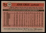 1981 Topps #105  Jose Cruz  Back Thumbnail