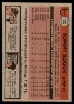 1981 Topps #132  Tommy Boggs  Back Thumbnail
