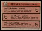 1981 Topps #192   -  Rafael Ramirez / Terry Harper / Ed Miller Braves Back Thumbnail