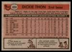 1981 Topps #209  Dickie Thon  Back Thumbnail