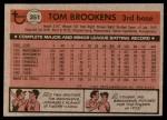 1981 Topps #251  Tom Brookens  Back Thumbnail