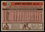 1981 Topps #268  Jerry Royster  Back Thumbnail
