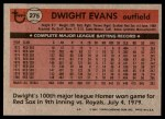 1981 Topps #275  Dwight Evans  Back Thumbnail
