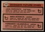 1981 Topps #302   -  Fernando Valenzuela / Jack Perconte/ Mike Scioscia Dodgers Back Thumbnail