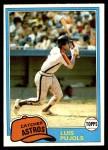 1981 Topps #313  Luis Pujols  Front Thumbnail