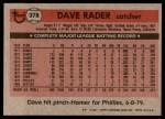 1981 Topps #378  Dave Rader  Back Thumbnail