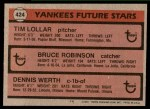 1981 Topps #424   -  Dennis Werth  /  Tim Lollar  /  Bruce Robinson Athletics Back Thumbnail